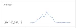 YouTube収益10万円